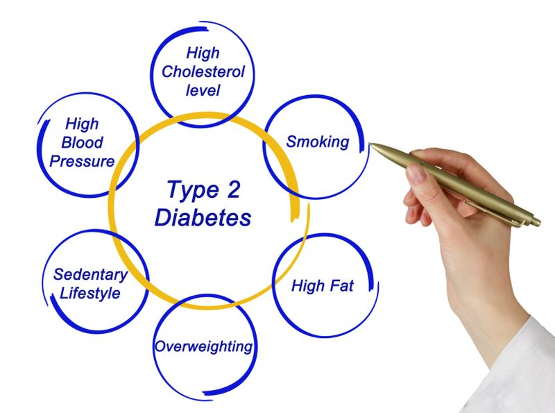 varicoză și diabet zaharat 2 tipuri